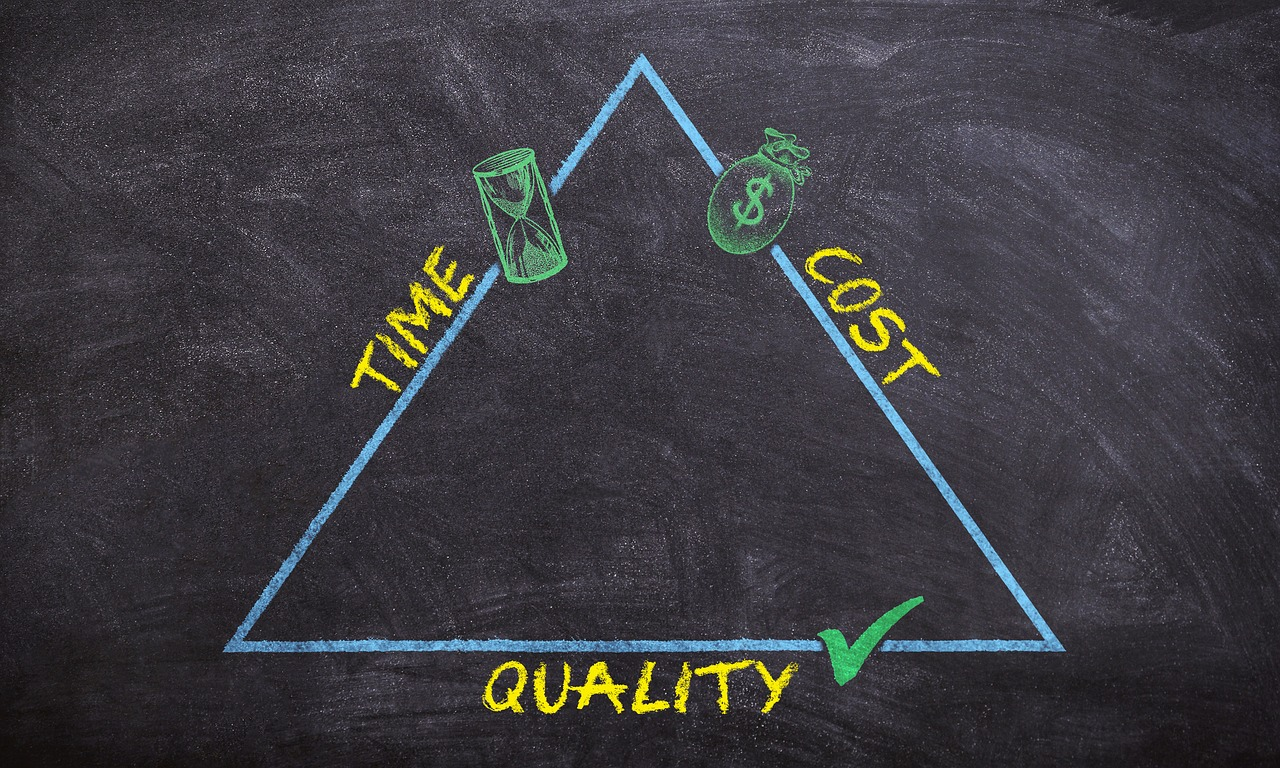 Constraints triangle of projects