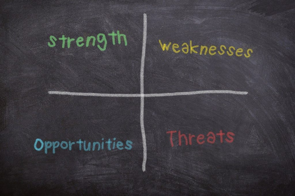 SWOT analysis used in project risk management